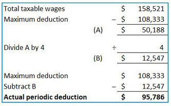 Image showing calculation of payroll tax