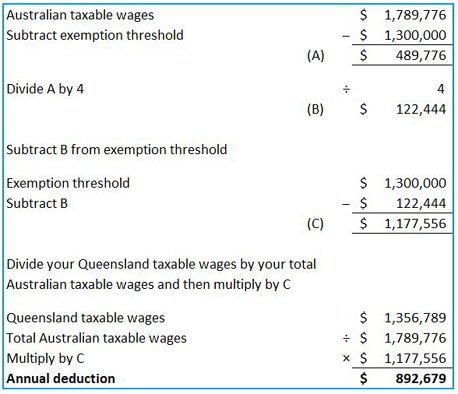 Image showing calculation of annual deduction